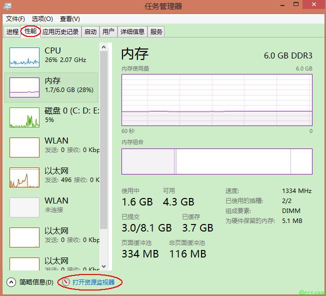 """『Windows』减少""""为硬件保留的内存""""插图(1)"""