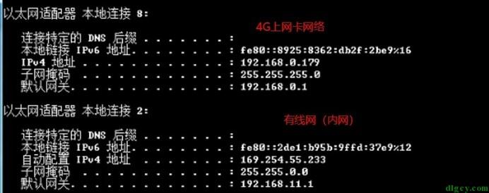台式机插4G上网卡后供给其它设备内外网插图
