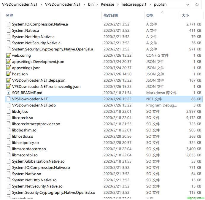 下载中转加速器 VPSDownloader.NET(.NET Core 程序部署到 Linux 系统)插图13