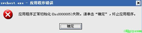 2014杀毒软件大比拼插图55