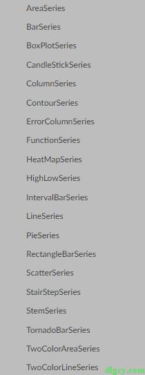 OxyPlot.Wpf 图表控件使用备忘插图6