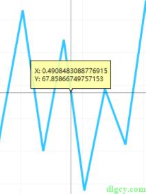 OxyPlot.Wpf 图表控件使用备忘插图10