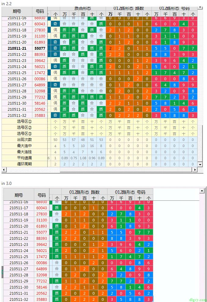 WPF 表格控件 ReoGrid 的简单使用插图1