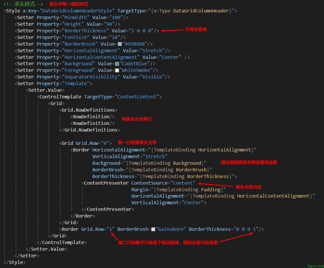 WPF DataGrid 通过自定义表头模拟首行固定插图3